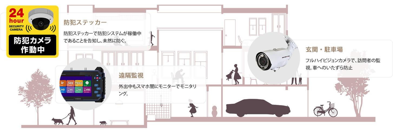 防犯カメラの導入案